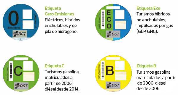 ¿Conoces las restricciones de tráfico para coches en Madrid? 3